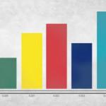 statistic-bar-graph-information-data-base-concept-57356160 dreams
