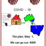 Front Cover. Easy Englsih COVID19 fact sheet. The plan. Tep 1. we can go out. NSW 17 May 2020