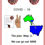 Easy English COVID19 fact sheet front cover. The plan Step 2 NSW 7 June 2020